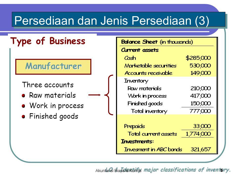 Persediaan dan Jenis Persediaan (3)
