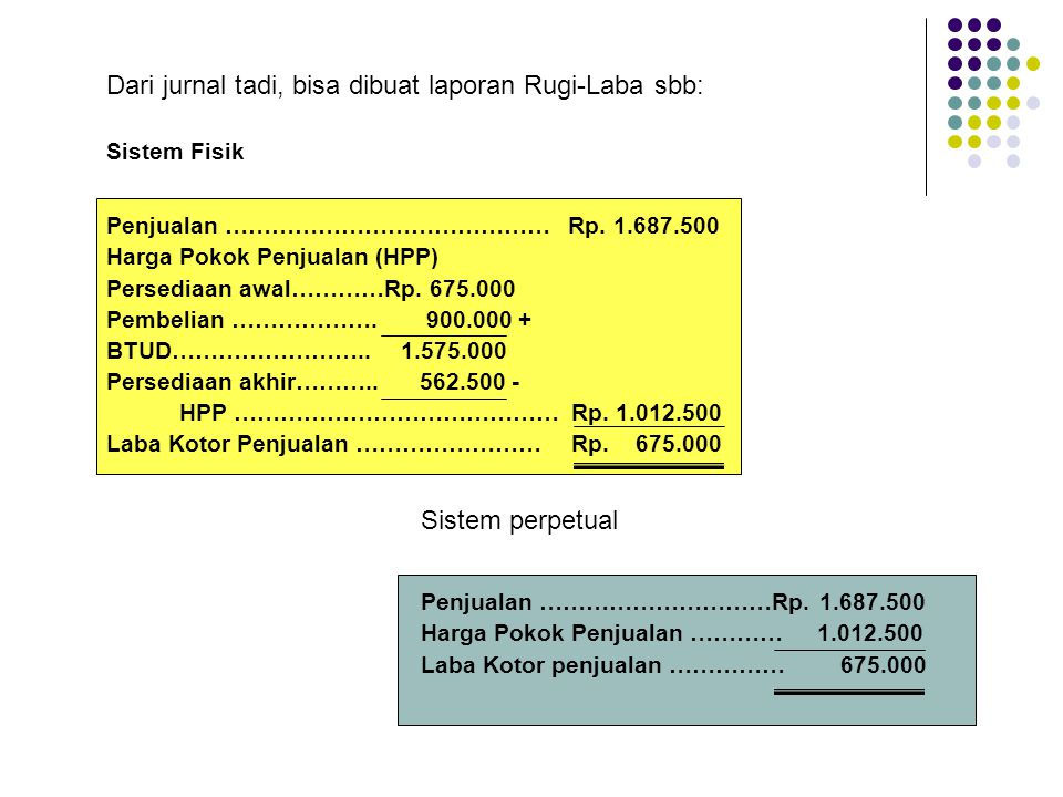 Dari jurnal tadi, bisa dibuat laporan Rugi-Laba sbb:
