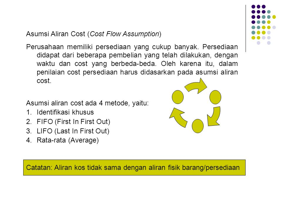 Asumsi Aliran Cost (Cost Flow Assumption)