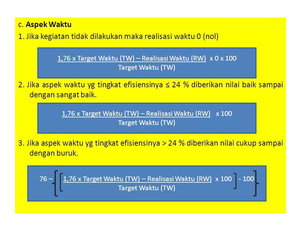 c. Aspek Waktu 1. Jika kegiatan tidak dilakukan maka realisasi waktu 0 (nol) 2. Jika aspek waktu yg tingkat efisiensinya ≤ 24 % diberikan nilai baik sampai dengan sangat baik. 3. Jika aspek waktu yg tingkat efisiensinya > 24 % diberikan nilai cukup sampai dengan buruk.