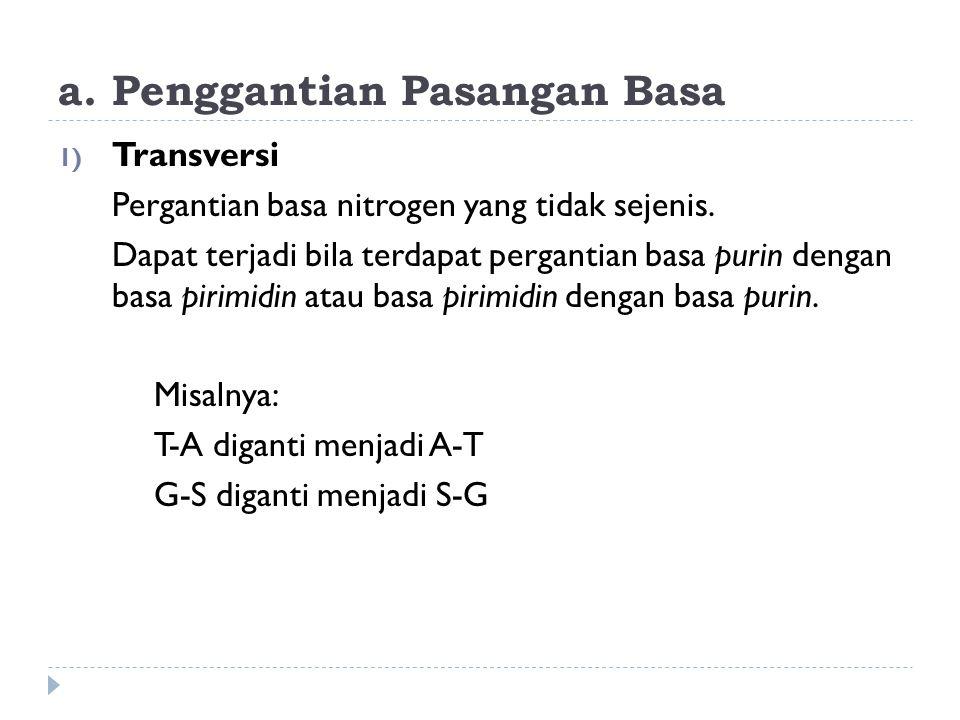 a. Penggantian Pasangan Basa