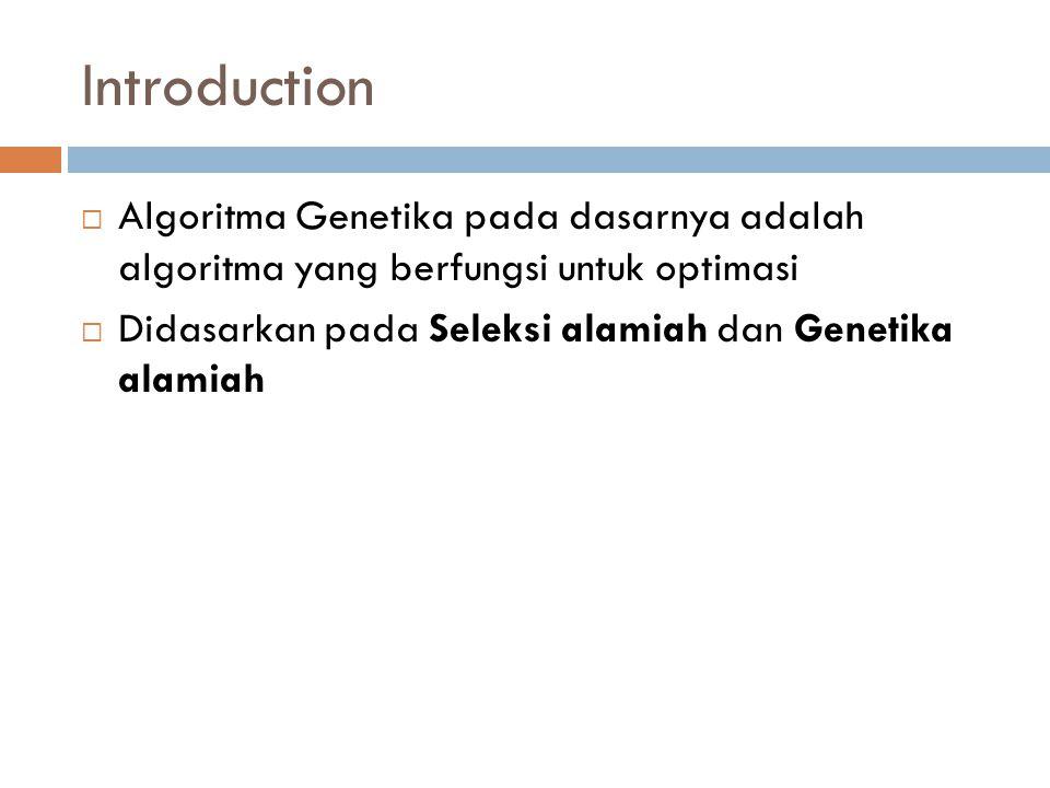 Introduction Algoritma Genetika pada dasarnya adalah algoritma yang berfungsi untuk optimasi.