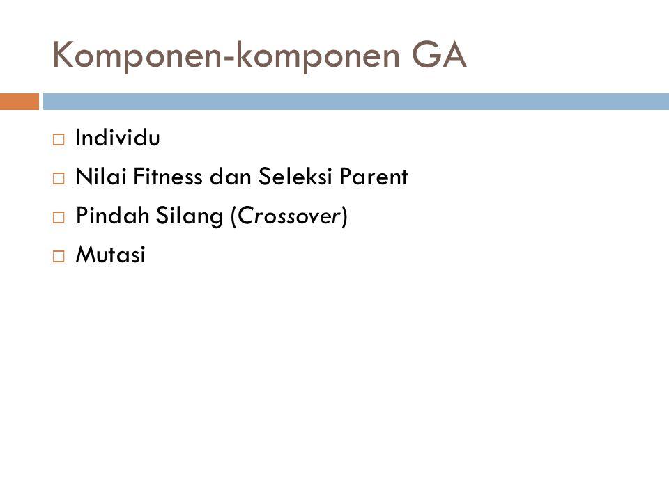 Komponen-komponen GA Individu Nilai Fitness dan Seleksi Parent