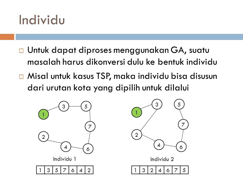 Individu Untuk dapat diproses menggunakan GA, suatu masalah harus dikonversi dulu ke bentuk individu.