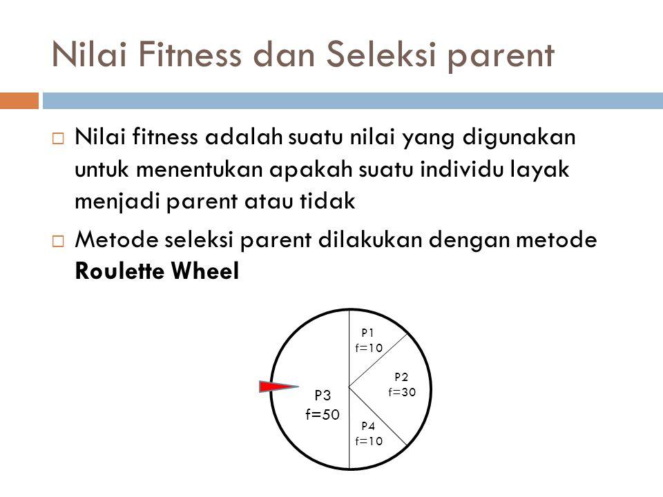 Nilai Fitness dan Seleksi parent