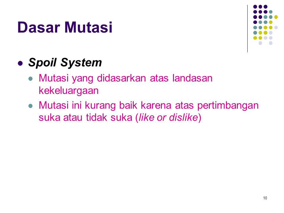 Dasar Mutasi Spoil System