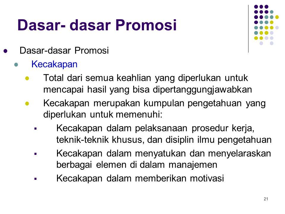 Dasar- dasar Promosi Dasar-dasar Promosi Kecakapan