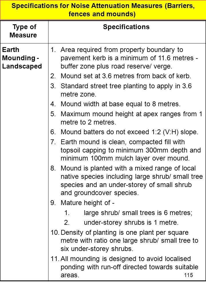 Specifications for Noise Attenuation Measures (Barriers, fences and mounds)