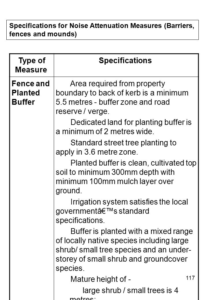 Type of Measure Specifications