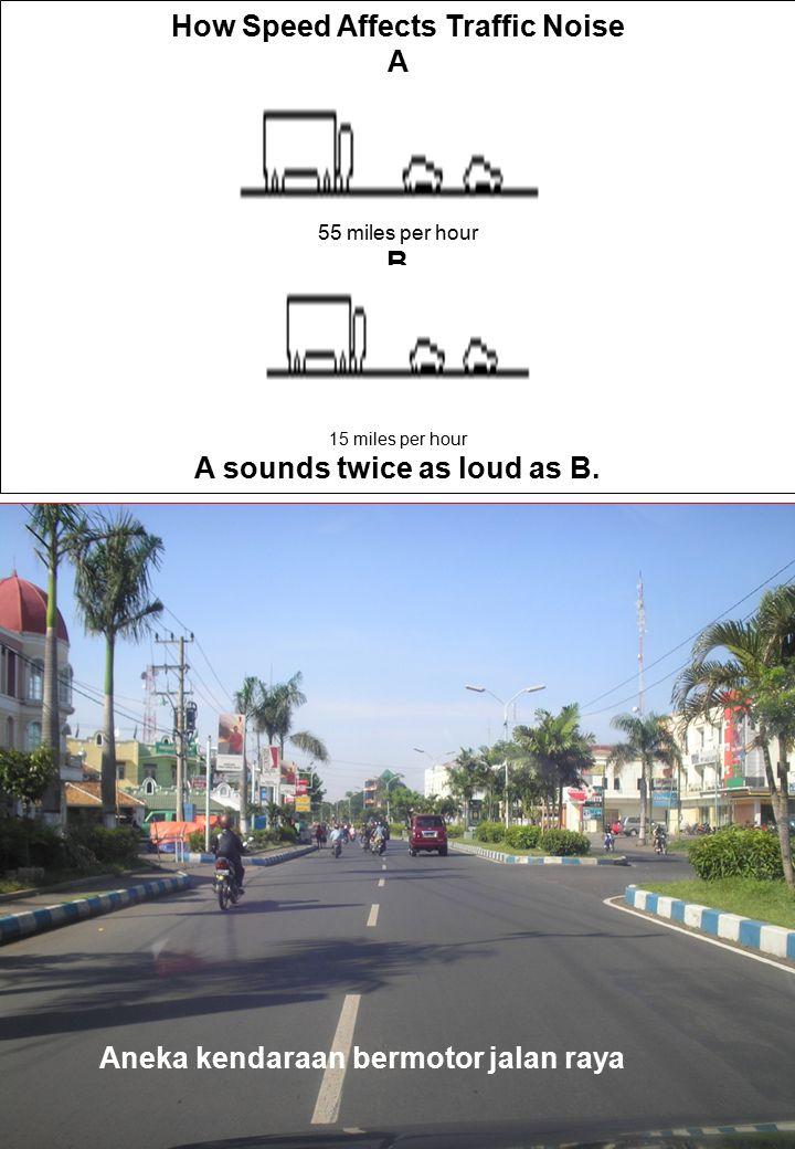 A sounds twice as loud as B. Aneka kendaraan bermotor jalan raya