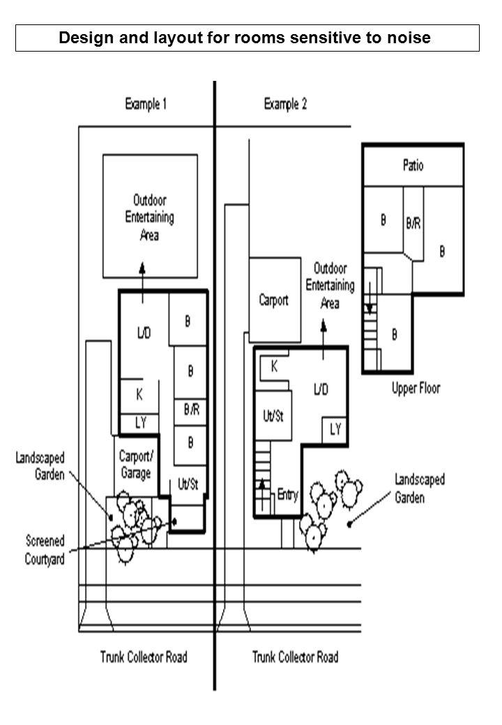 Design and layout for rooms sensitive to noise
