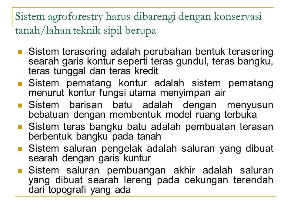 Gbr 1 : Sistem Agroforestry dan Teknik Konservasi