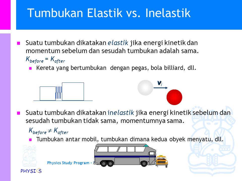 Tumbukan Elastik vs. Inelastik