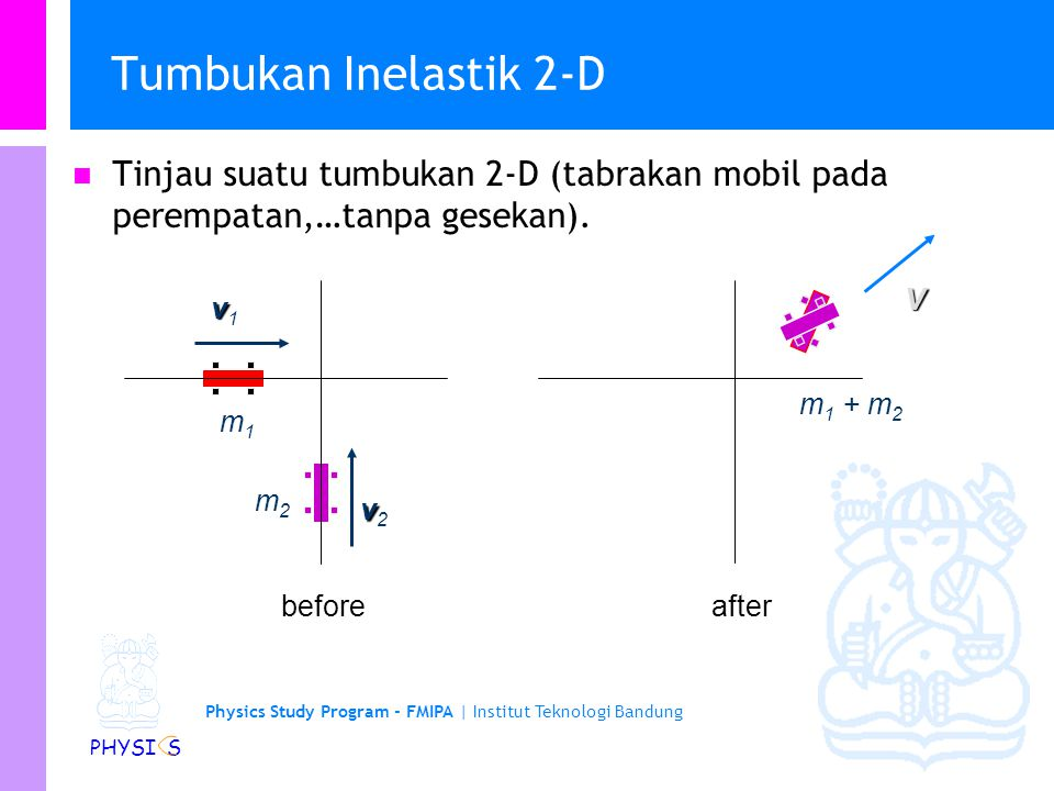 Tumbukan Inelastik 2-D Tinjau suatu tumbukan 2-D (tabrakan mobil pada perempatan,…tanpa gesekan). V.