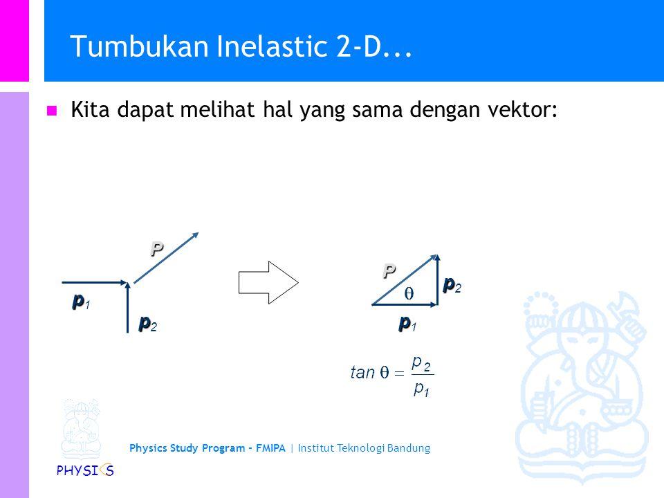 Tumbukan Inelastic 2-D... Kita dapat melihat hal yang sama dengan vektor: P P p2  p1 p2 p1