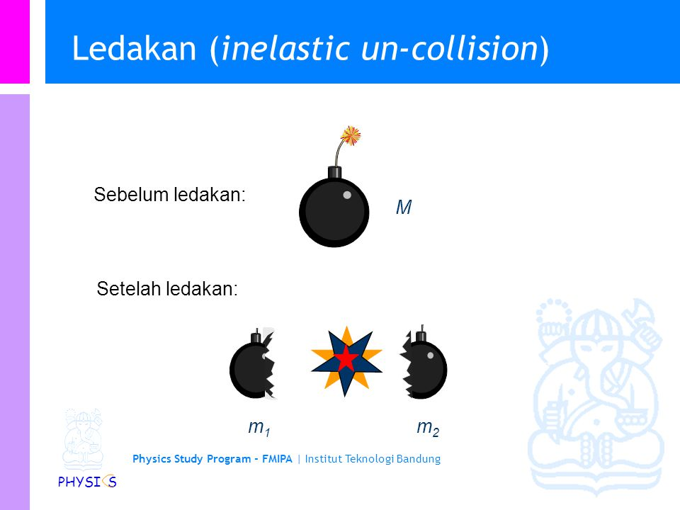 Ledakan (inelastic un-collision)