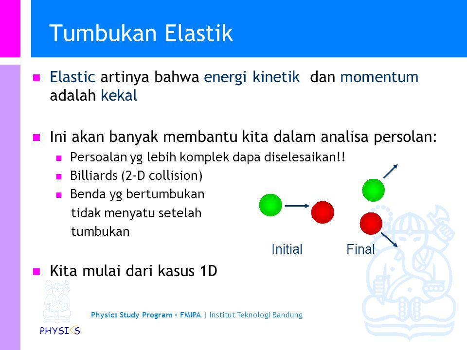 Tumbukan Elastik Elastic artinya bahwa energi kinetik dan momentum adalah kekal. Ini akan banyak membantu kita dalam analisa persolan: