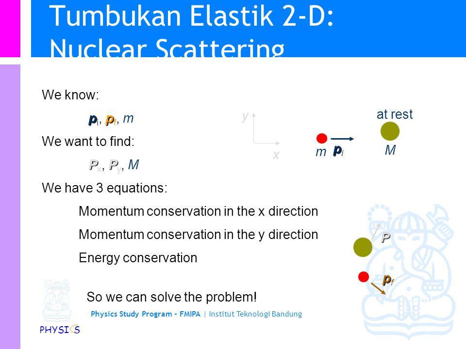 Tumbukan Elastik 2-D: Nuclear Scattering