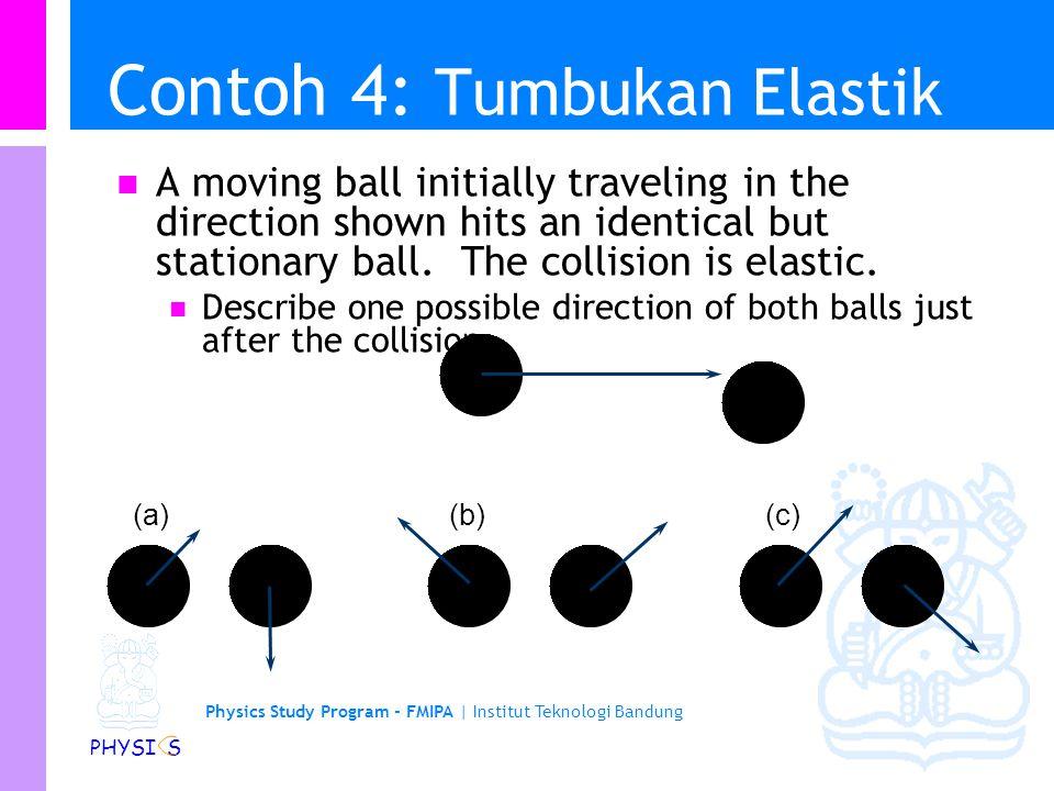Contoh 4: Tumbukan Elastik 2-D