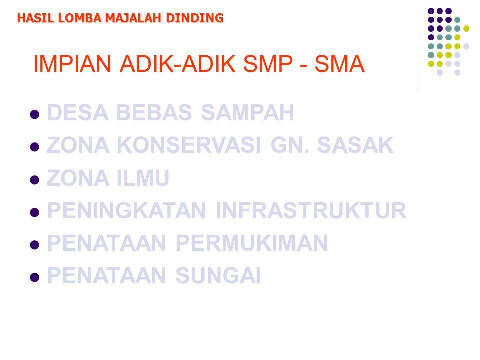 IMPIAN ADIK-ADIK SMP - SMA