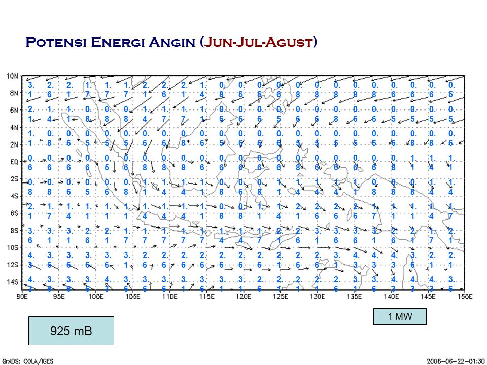 Potensi Energi Angin (Jun-Jul-Agust)