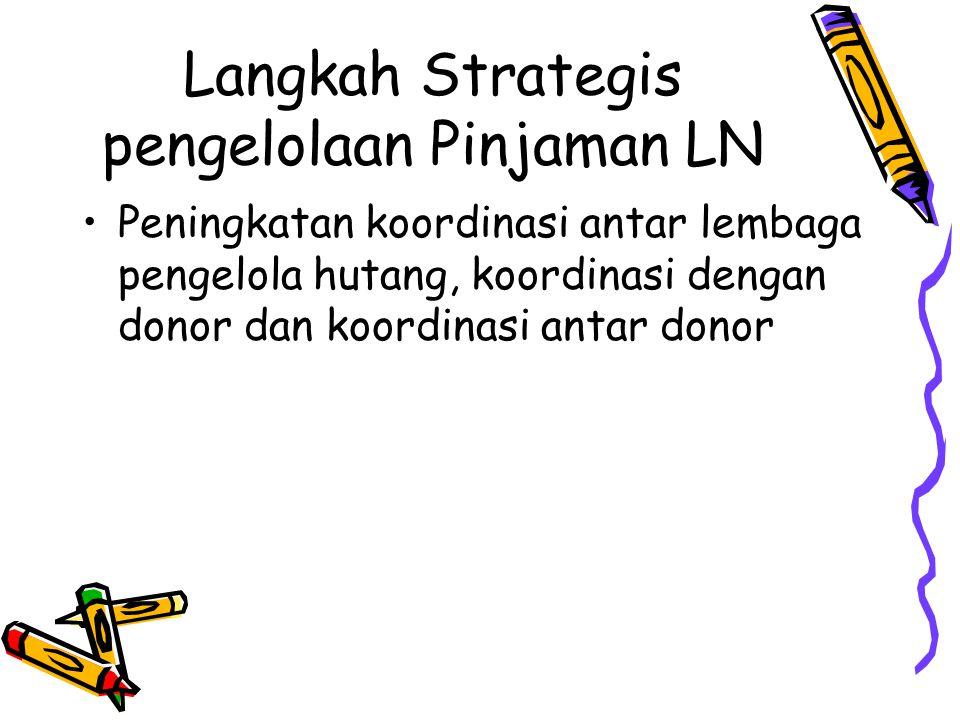 Langkah Strategis pengelolaan Pinjaman LN