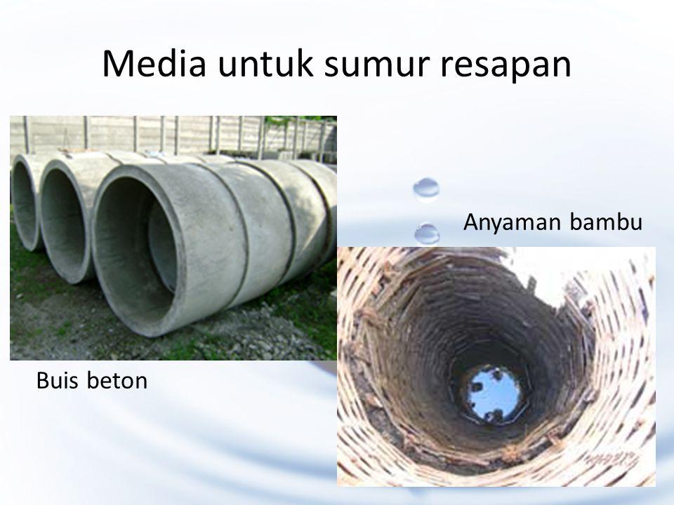 Media untuk sumur resapan