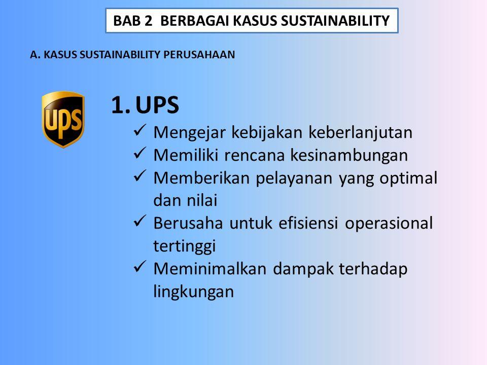 BAB 2 BERBAGAI KASUS SUSTAINABILITY A. KASUS SUSTAINABILITY PERUSAHAAN