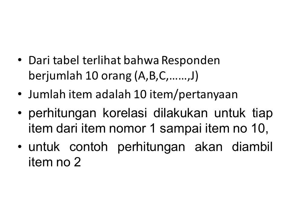 Dari tabel terlihat bahwa Responden berjumlah 10 orang (A,B,C,……,J)