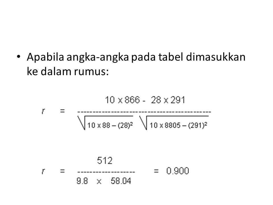 Apabila angka-angka pada tabel dimasukkan ke dalam rumus: