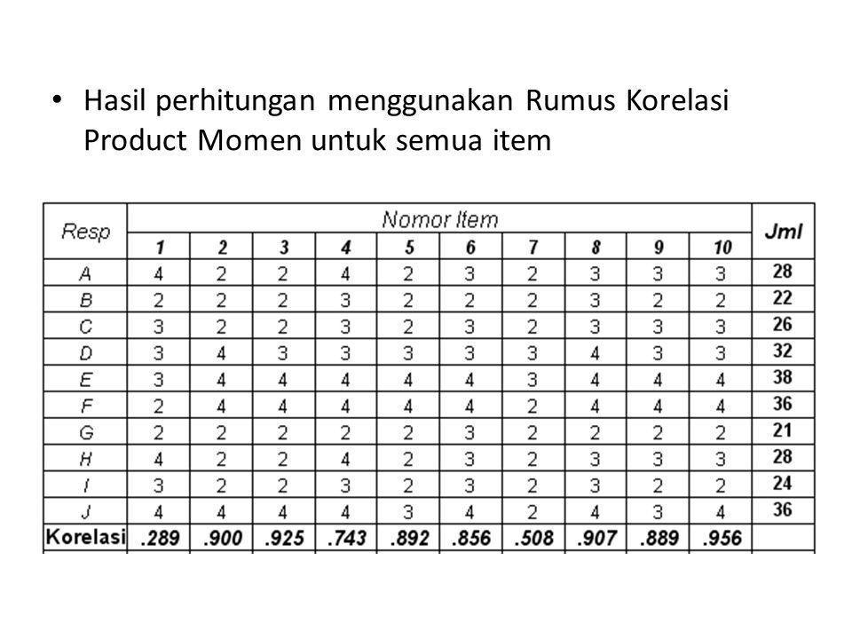 Hasil perhitungan menggunakan Rumus Korelasi Product Momen untuk semua item