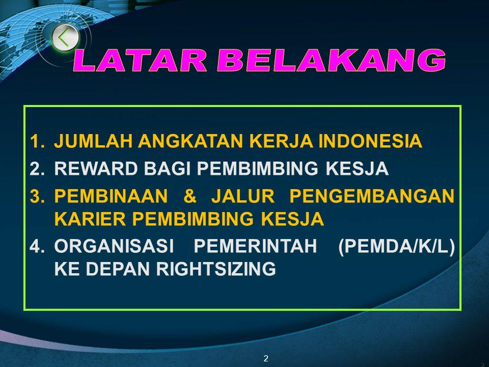 JUMLAH ANGKATAN KERJA INDONESIA REWARD BAGI PEMBIMBING KESJA