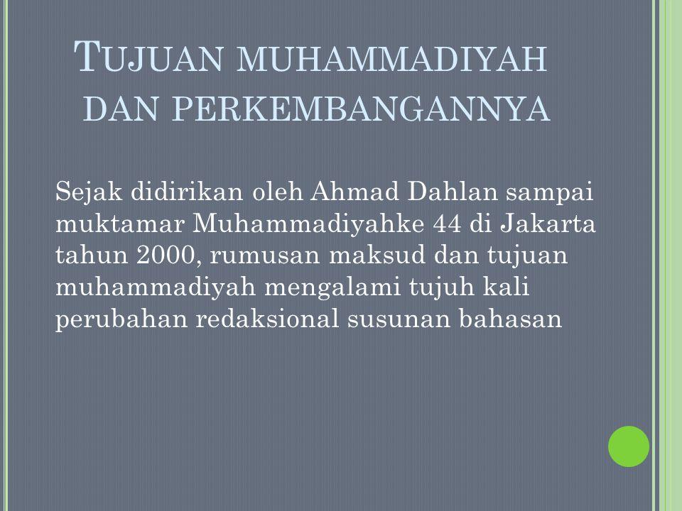 Tujuan muhammadiyah dan perkembangannya