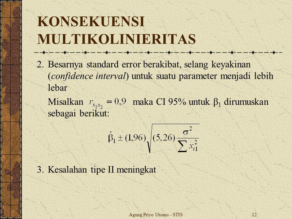 KONSEKUENSI MULTIKOLINIERITAS
