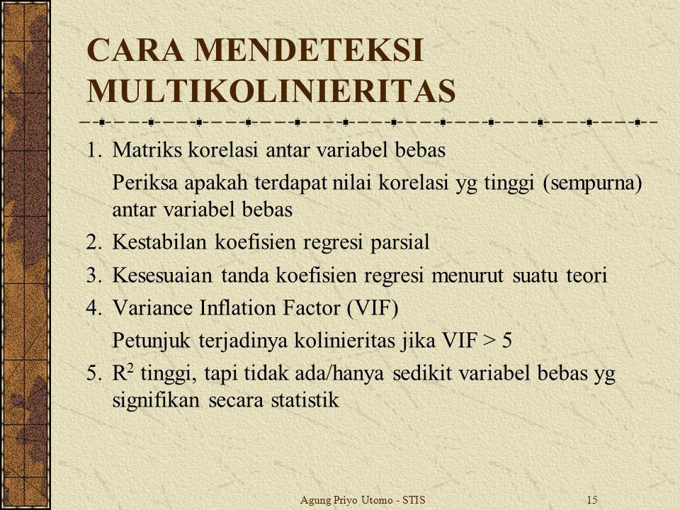 CARA MENDETEKSI MULTIKOLINIERITAS