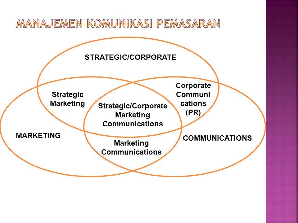 Manajemen komunikasi pemasaran