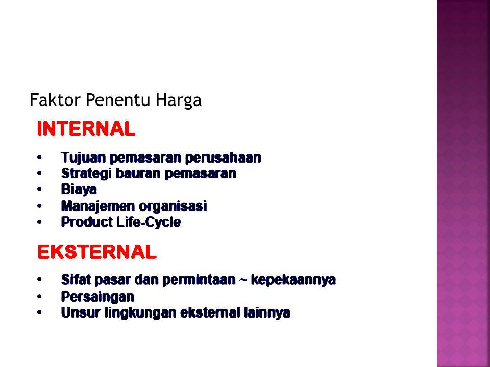 Faktor Penentu Harga