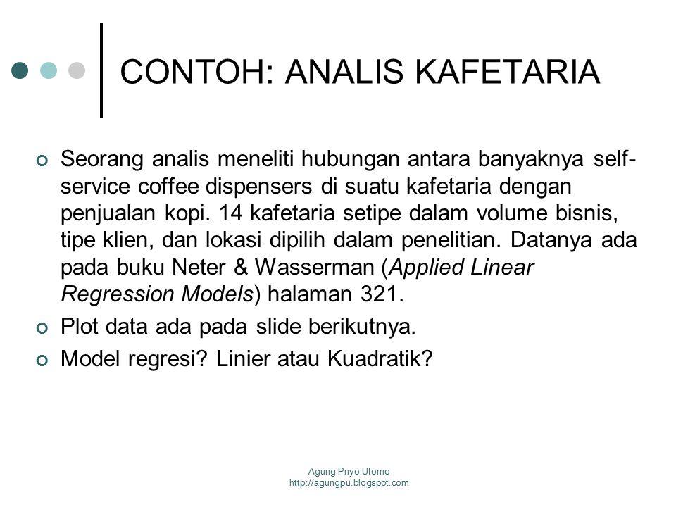 CONTOH: ANALIS KAFETARIA