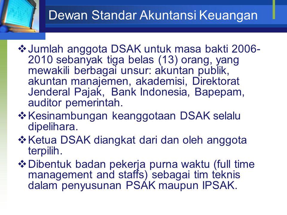 Dewan Standar Akuntansi Keuangan