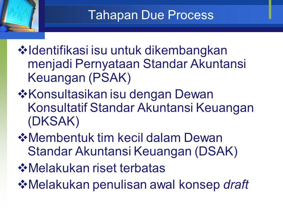 Tahapan Due Process Identifikasi isu untuk dikembangkan menjadi Pernyataan Standar Akuntansi Keuangan (PSAK)