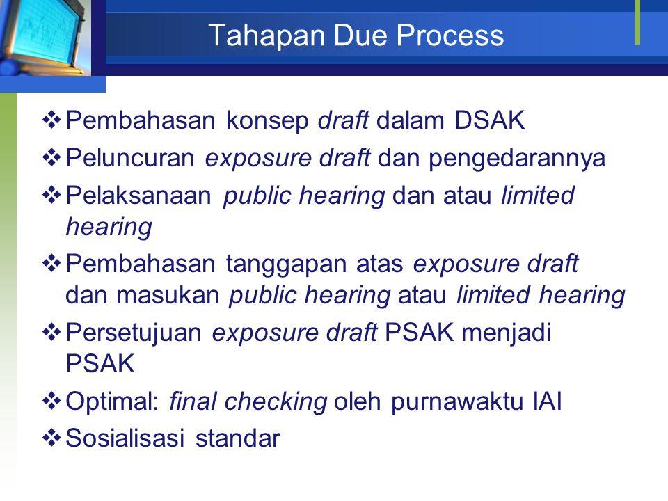 Tahapan Due Process Pembahasan konsep draft dalam DSAK