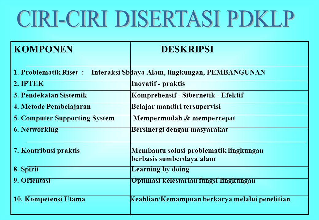 CIRI-CIRI DISERTASI PDKLP