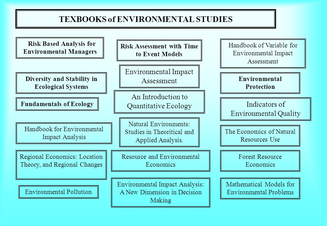 TEXBOOKS of ENVIRONMENTAL STUDIES