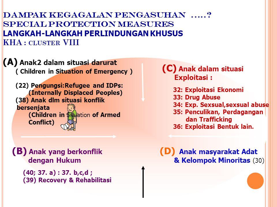 (A) Anak2 dalam situasi darurat (C) Anak dalam situasi