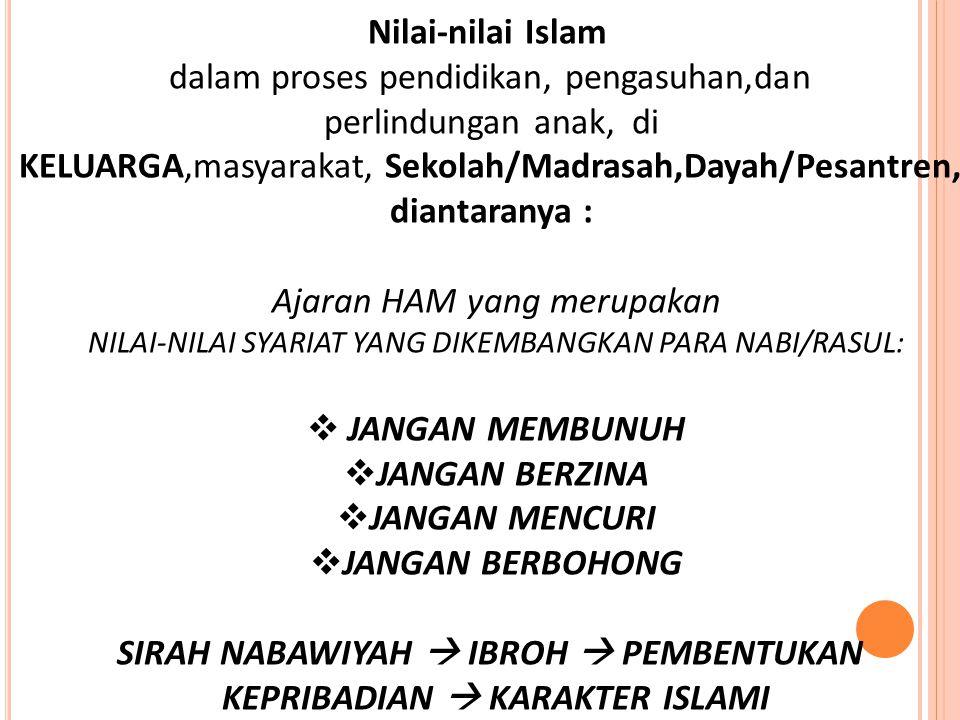 SIRAH NABAWIYAH  IBROH  PEMBENTUKAN KEPRIBADIAN  KARAKTER ISLAMI