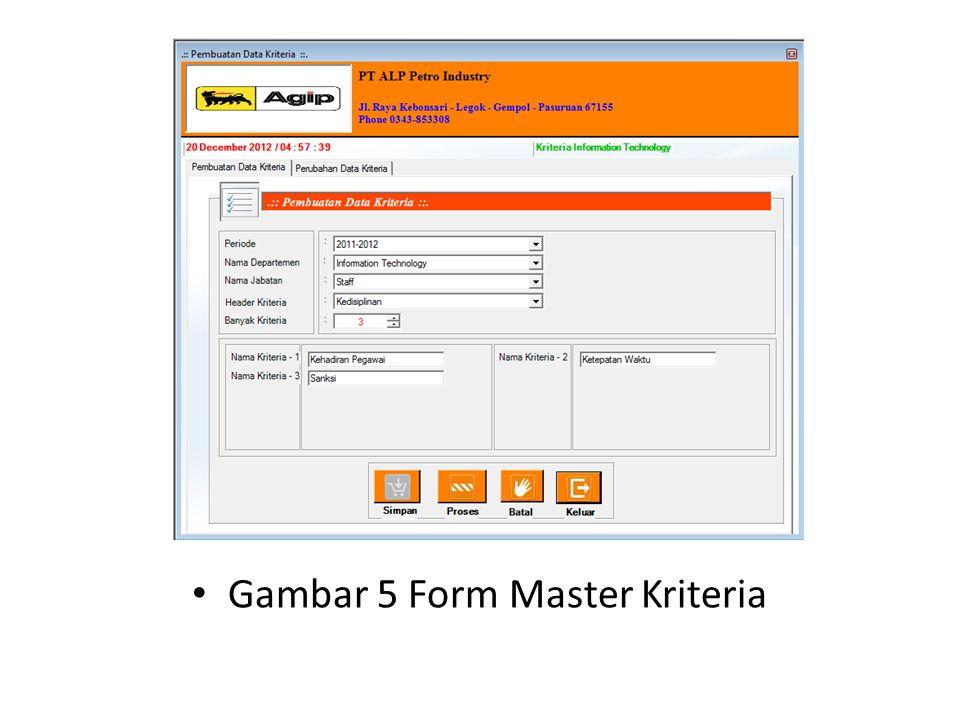 Gambar 5 Form Master Kriteria