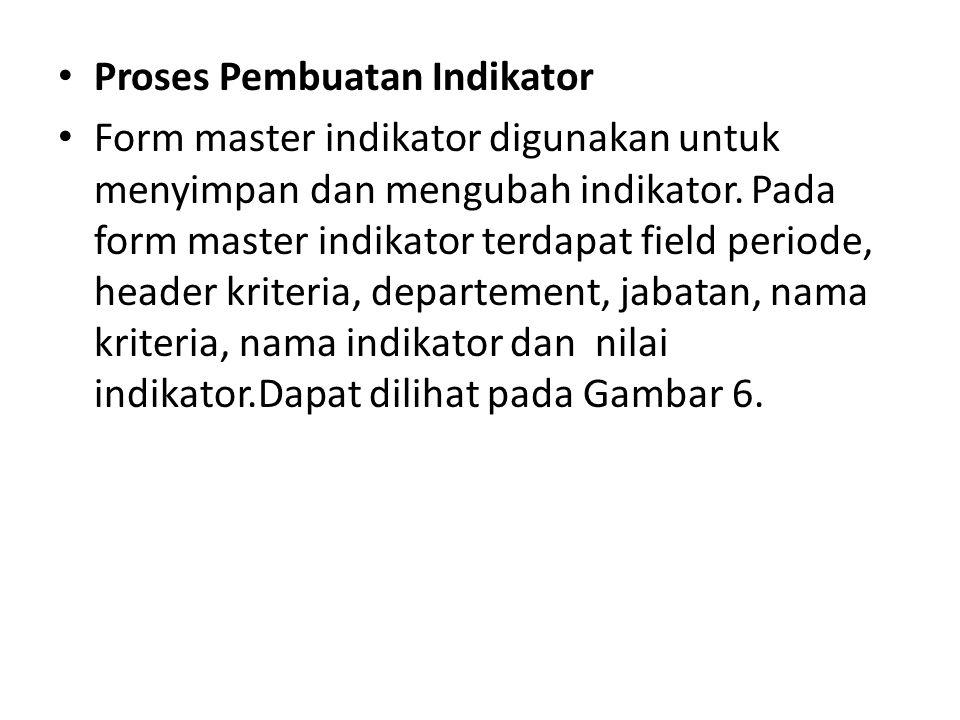Proses Pembuatan Indikator
