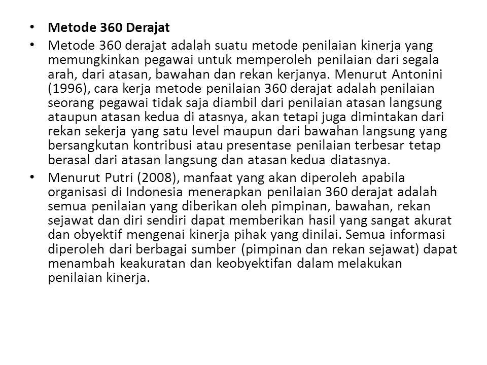 Metode 360 Derajat