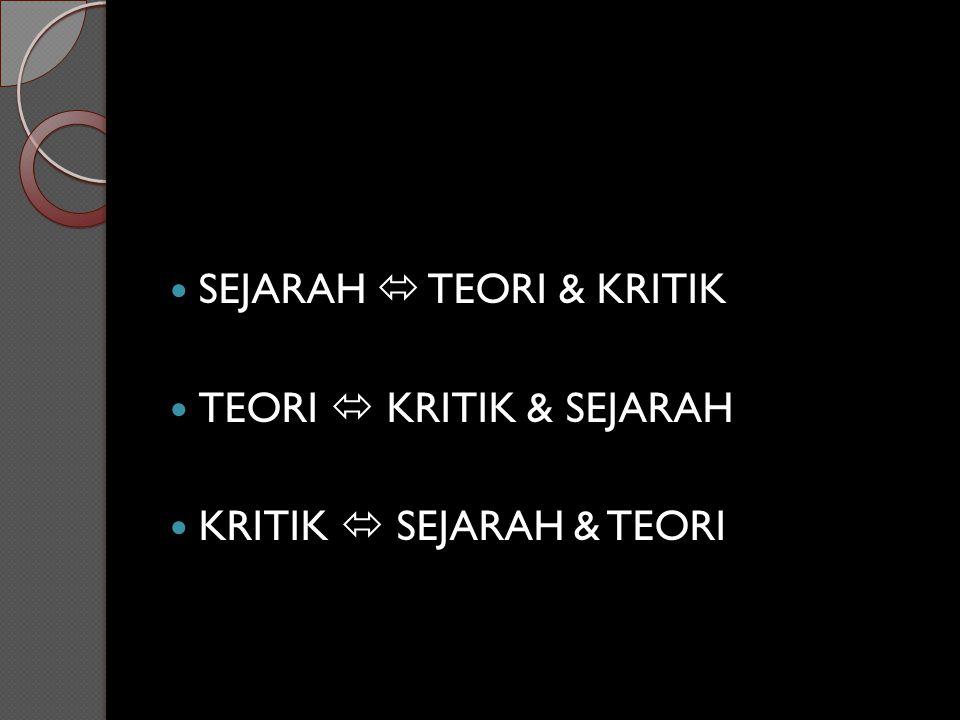 SEJARAH  TEORI & KRITIK