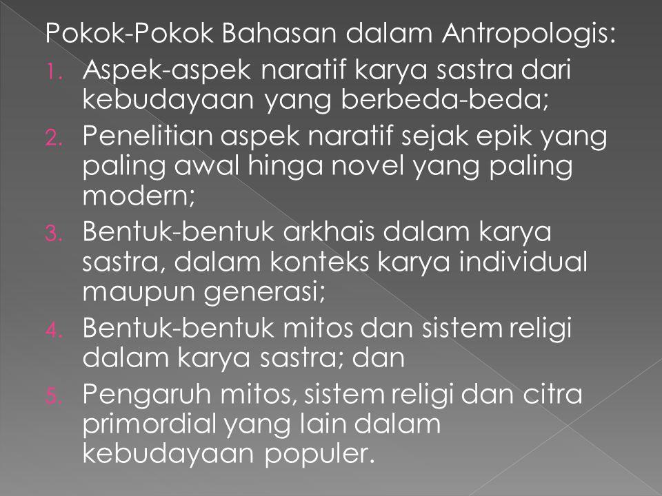 Pokok-Pokok Bahasan dalam Antropologis: